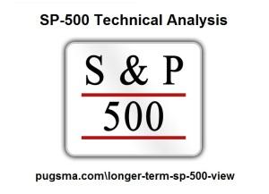 SP-500 Elliottt Wave Technical Analysis