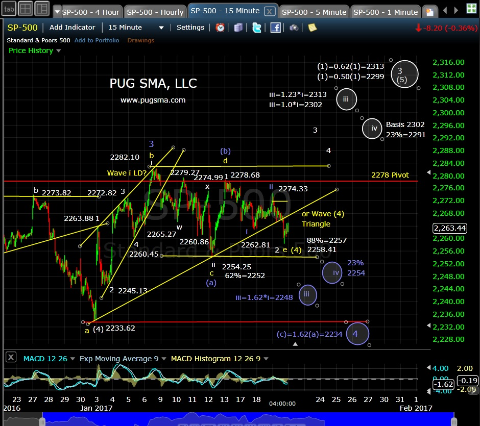 pug-spx-15-min-1-19-17