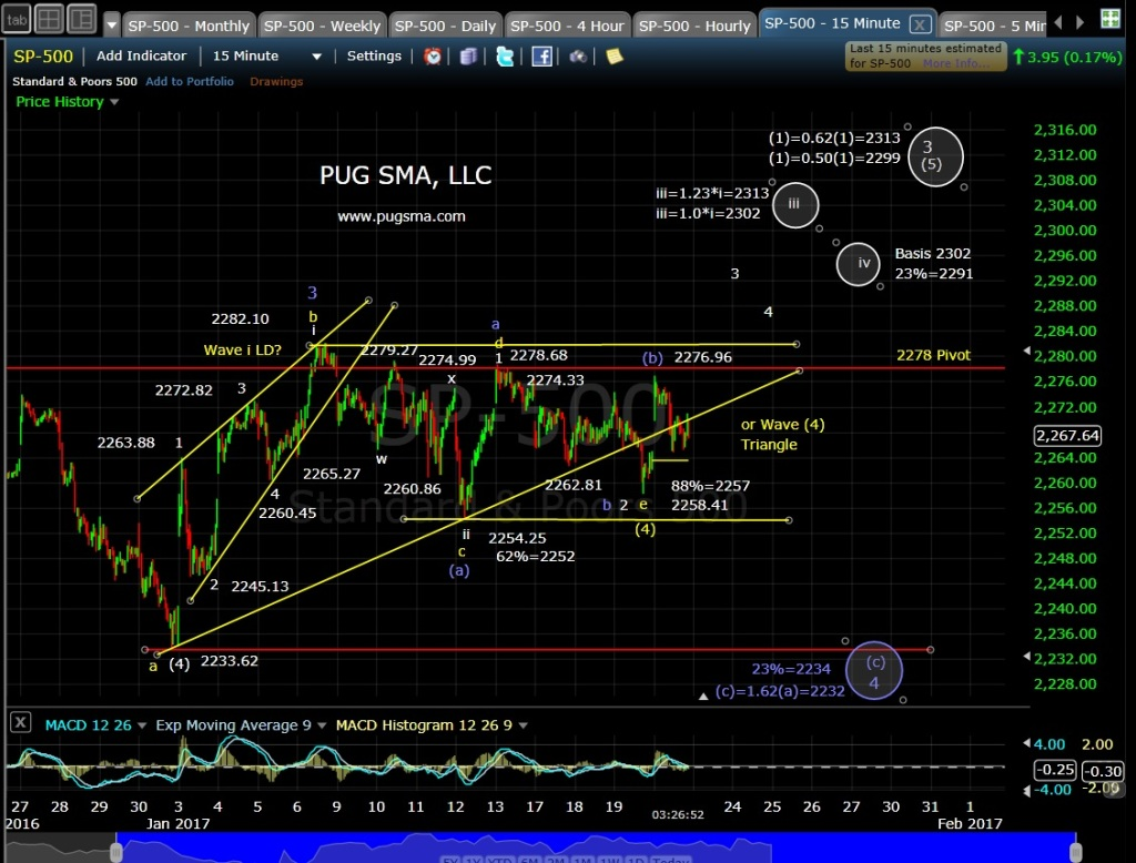 pug-spx-15-min-1-20-17